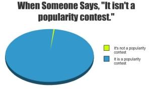 seo-popularity-contest